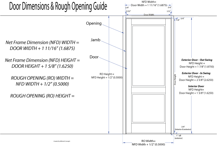 exterior door rough in dimensions exterior door rough in dimensions
